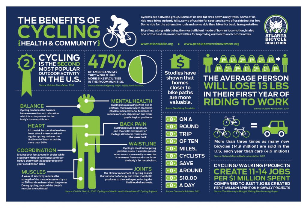 benefits-of-cycling-1